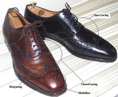 革靴のパーツの名称